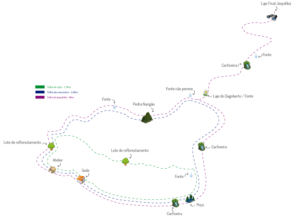 mapa_trilha